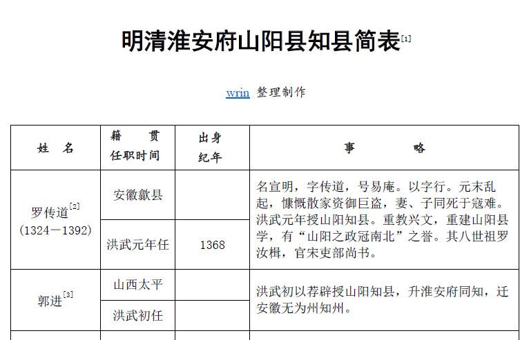 图片[1]-明清淮安府山阳县知县简表-老淮安